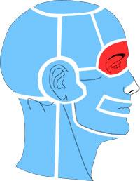 Упражнения при болях в области глаза и надбровья