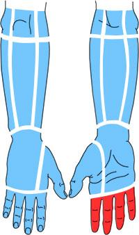 Упражнения при болях по ладонной поверхности пальцев кисти