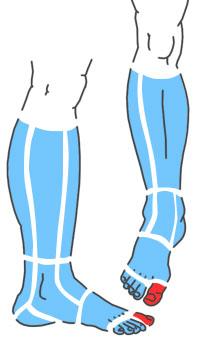 Упражнения при болях по тыльной стороне большого пальца