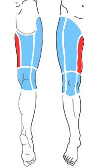 Упражнения при болях по внутренней поверхности бедра
