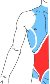 Упражнения при болях в области живота